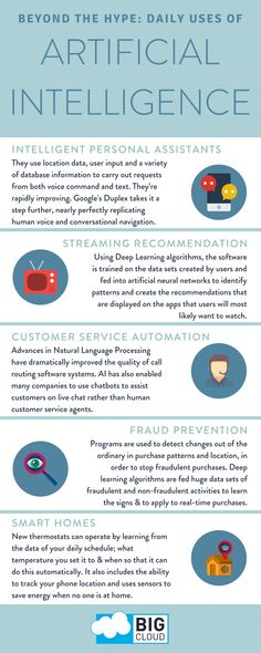 Artificial Intelligence is often overlooked as being a general-purpose application technology that already inhabits many aspects of our lives. Here's a run-down of some of the most powerful ways Artificial Intelligence impacts our daily lives. Technology Hacks, Technology Gifts, Technology World, Computer Technology, Computer Science, Business Technology, Futuristic Technology, Medical Technology, Energy Technology