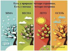 времена года весна ile ilgili görsel sonucu