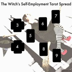 I am so in love with this tarot spread. If you are a witch and an entrepreneur, give this a go!