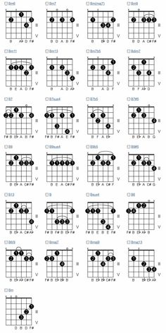 =>Get some great guitar songs 2819 Ukulele, Jazz Guitar Chords, Music Theory Guitar, Music Chords, Guitar Sheet Music, Lyrics And Chords, Learn Guitar Beginner, Guitar Chords Beginner, Learn To Play Guitar