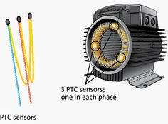 Cutaway View of Wound Rotor Induction Motor ElProCus