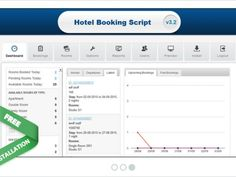 Hotel Booking System in PHP