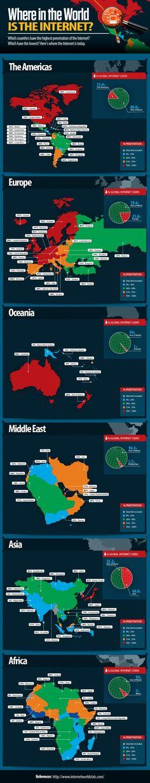 Penetración de Internet por países #infografia