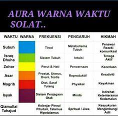 Aura warna waktu sholat Prayer Verses, Quran Verses, Quran Quotes, Islamic Inspirational Quotes, Islamic Quotes, Hijrah Islam, Muslim Religion, Learn Islam, Islamic Messages