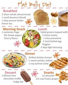 For Dinner For Weight Loss Lose Belly Clean Eating Recipe.Healthy Meal Plan For Weight Loss What To Eat To Lose . 25 Easy Healthy Breakfast Options For Clean Eating Diet . The Best Times To Eat If You Want To Lose Weight. Dieta Fitness, Health Fitness, Fitness Weightloss, Workout Fitness, Foods For Weightloss, Fitness Plan, Workout Diet, 6 Week Weightloss Plan, Pre Workout Snack