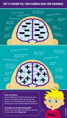 ADHD-tips #33. Peppra hjärnan med schyssta tankar istället för negativa. | MrsHyper Adhd And Autism, Add Adhd, Teaching Music, Teaching Resources, Swedish Language, Learning Support, Life Learning, Aspergers, Growth Mindset