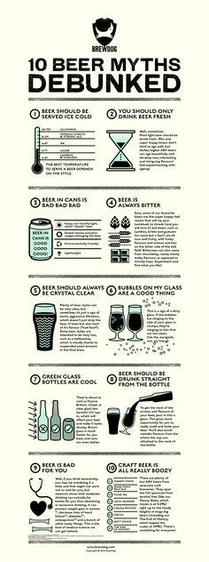 10 mitos cervejas releitura