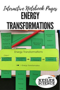 Identify energy transformations of various objects with this unique manipulative challenge. Turn science notebooks into a fun, interactive, hands-on learning experience for your upper elementary or middle school students! Grades 4th 5th 6th 7th 8th 9th