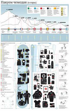Едем в горы   Инфографика   Московские новости
