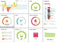 Fitbit dashboard. Simple, bright.