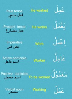 Arabic Verbs, Arabic Sentences, English Language Learning, Teaching English, English Lessons, Learn English, Arabic Handwriting, Verb Conjugation, Find My Passion