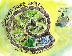 The Sacred Herb Spiral, complete with standing stone and sacred pool