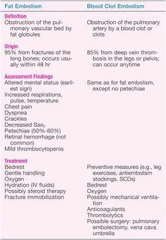 hesi case study pediatrics sickle cell anemia