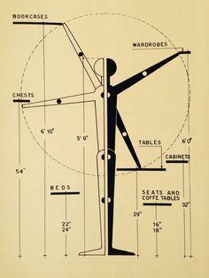 Standard Furniture Measurements, 1952