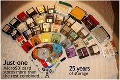 25 Years Of Storage