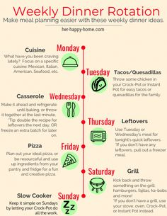 Weekly Dinner Rotation Meal Planning Dinner Rotation Theme Dinners Dinner Nights healthymealplans is part of Meals for the week - Planning Menu, Monthly Meal Planning, Family Meal Planning, Family Meals, Meal Planning Recipes, Budget Recipes, Menu Planning Printable, Group Meals, Kids Meals
