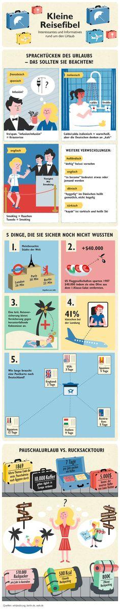 """Kleine Reisefibel:  Diese Grafik enthält witzige Verständigungsprobleme im Urlaub durch sogenannte """"false friends"""". Neben den Sprachtücken werden Details über Backpacker, die Postkartenzustelldauer verschiedener Länder und weitere informative Statistiken grafisch verarbeitet."""