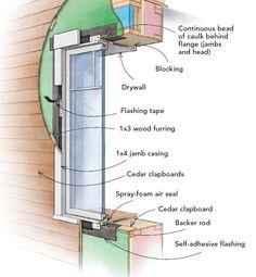 Innie Windows Or Outie Windows When Walls Have