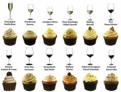 Cupcake and wine pairings