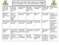 image regarding Kindergarten Readiness Checklist Printable called 13 Most straightforward Kindergarten Geared up photos within 2015 Kindergarten