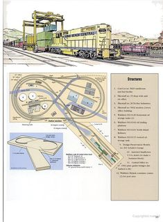 "Basic Model Railroad Track Plans: Small Starter Layouts You Can Build - Google Books ""Long Beach Central"""