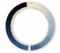 18th Century instrument for measuring the blueness of the sky.