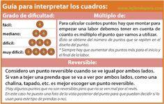 Galería de puntos 6 - Tejiendo Perú...