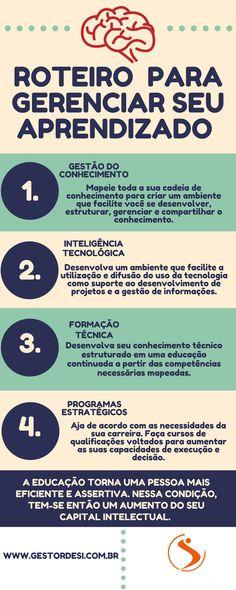 Infográfico - Roteiro para gerenciar seu aprendizado