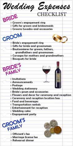 Wedding expenses checklist - this is good to have! And good to know who pays for what