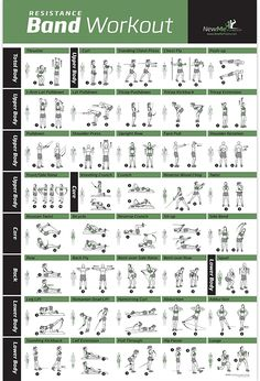 Resistance Band/Tube Exercise Poster Laminated – Total Body Workout Personal Trainer Fitness Chart – Home Fitness Training Program for Elastic Rubber Tubes and Stretch Band Sets Resistance Band Exercise Workout Poster with 40 Exercises. Resistance Band Training, Resistance Workout, Resistance Band Exercises, Stretch Band Exercises, Thera Band Exercises, Exercises With Bands, Barbell Exercises, Stability Ball Exercises, Stretches