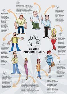 Eneagrama: a arte de decifrar a personalidade do ser humano | JORNAL O TEMPO