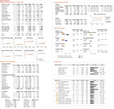 excel-2008-dashboard-banking-microcharts.png (1481×1411)