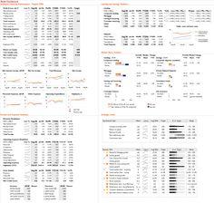 excel-2008-dashboard-banking-microcharts