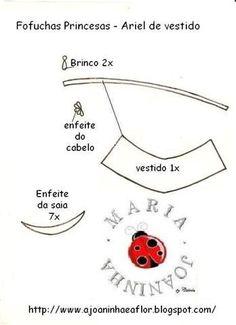 El Rincon Fofuchero