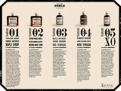 NobleHandcrafted - TheDieline.com - Package Design Blog