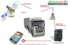 If you are involved in the running of your organisation's fleet, we offer adaptable fleet management system or software and services to make it much easier that will help in fleet tracking that can increase vehicle fuel efficiency by identifying where in your fleet there is room for improvement.  For more information visit us at- http://www.apnagps.com/fleet-management-system/