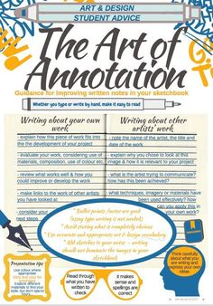Guidance for students on annotation in Art & Design - tips on how to write about your own work and that of other artists. Support for literacy in the art classroom! � #annotation #artteaching #teachingresources #ArtsEd www.felt-tip-pen.com