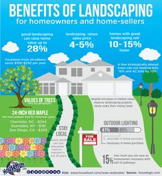 Benefits of Landscaping #Infographic : http://www.househunt.com/news-realestate/benefits-of-landscaping/