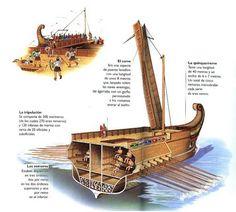 第一次布匿戰爭-BC 260 邁利海戰 : WTFM CLAN 風林火山覺醒者