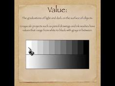 This video explains the definition of the element of art value while using visual aids and examples.