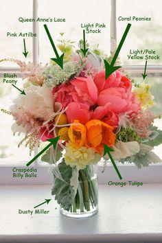 Breakdown of Bold Garden Bouquet