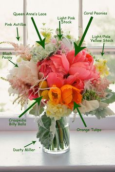 Breakdown of Bold Garden Bouquet (could be better, but you get the idea)