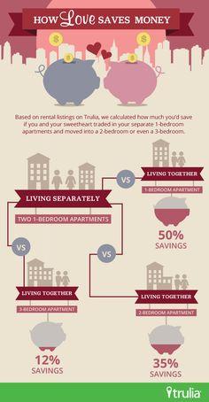 3 Often Overlooked Real Estate Tax Breaks | Trulia Tips Mortgage Interest Tax Break