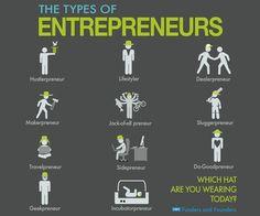 What type of entrepreneur are you? #entrepreneurship