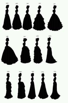 XIX century dresses