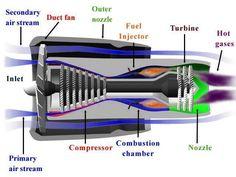 https://www.facebook.com/mechanical.engineering.community.forum/photos/a.389510768182.168169.260450433182/10153352157663183/?type=1