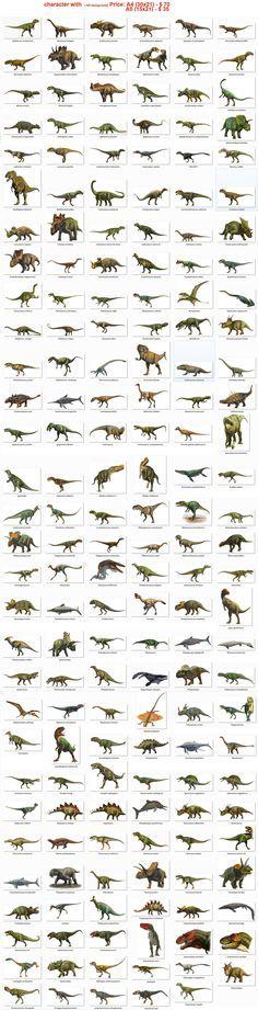 Espécies de dinossauros