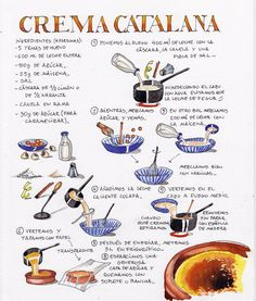 Gf Recipes, Sweet Recipes, Cooking Recipes, Spanish Dishes, Spanish Food, Spanish Lessons, Teaching Spanish, Spanish Classroom, Recipe Drawing