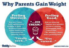 Why parents gain weight.  #charlottepediatricclinic