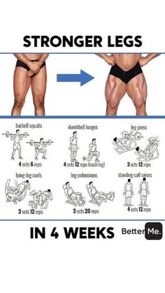 Muscle Gain Workout, Full Body Gym Workout, Gym Workout Videos, Abs Workout Routines, Gym Workout For Beginners, Dumbbell Workout, Gym Workouts, Glute Exercises, Leg Workouts For Men